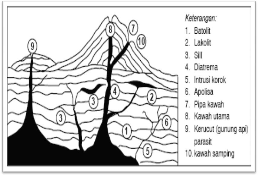 m 24 gunung berapi